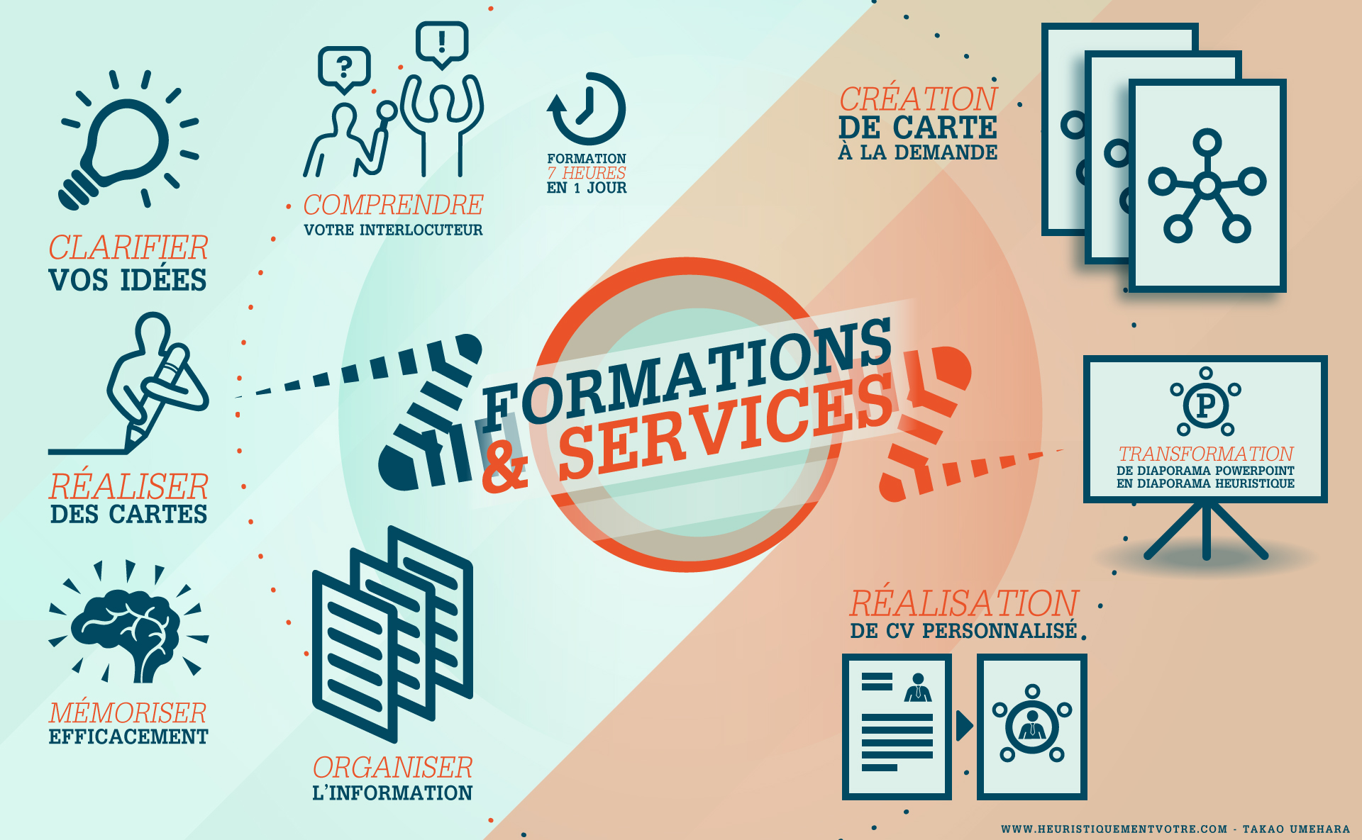 FORMATIONS ET SERVICES
